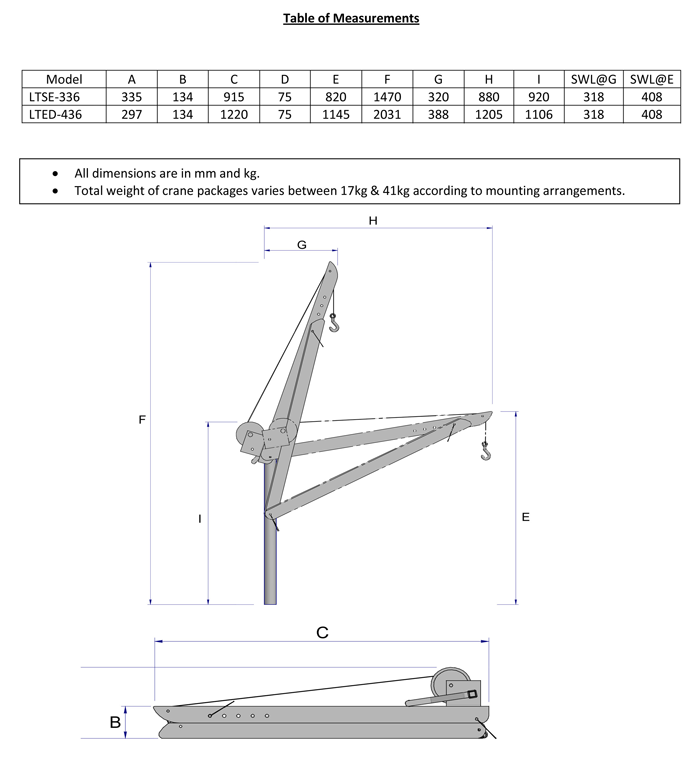 spitzlift-diagram-measurments